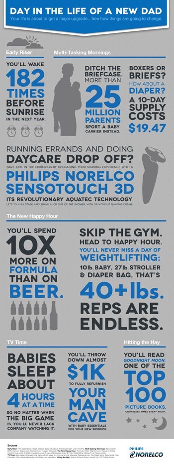 New Dads Infographic 6.5.13