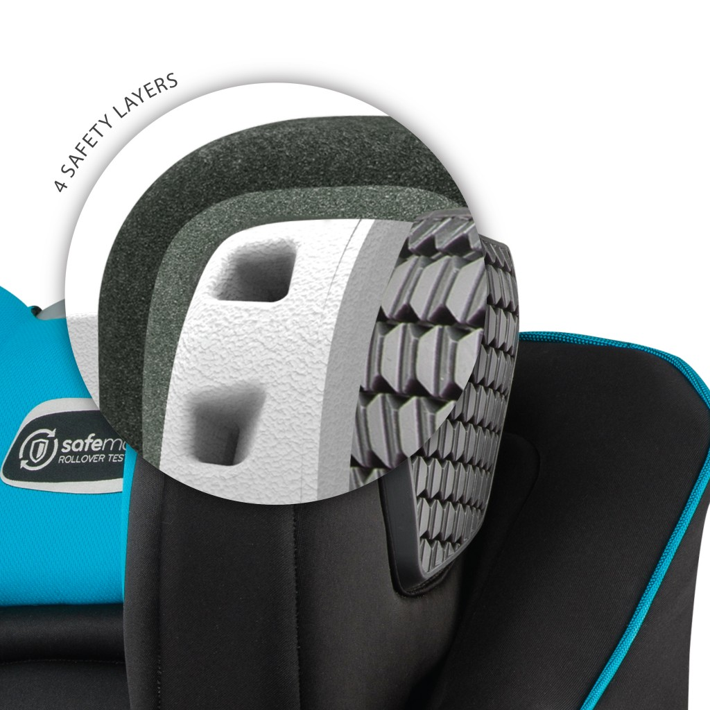 Evenflo SafeMax All-in-One Car Seat - Headrest